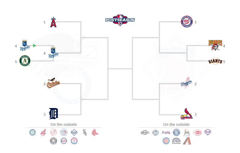 MLB Playoffs Set to Entertain
