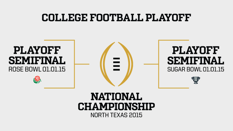 This+years+national+champion+will+be+decided+by+a+playoff+for+the+first+time+in+history.