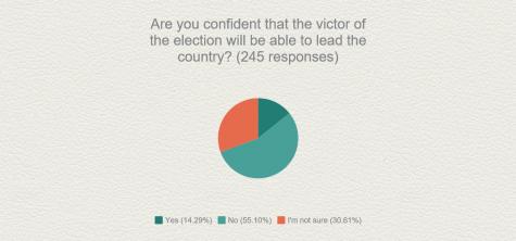 election-5