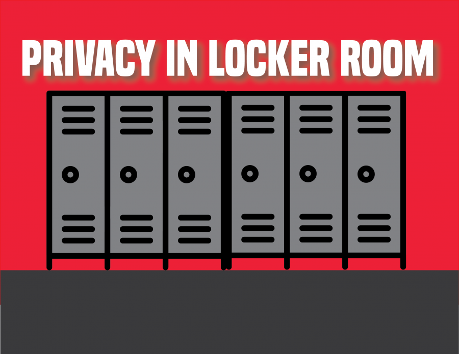 No+social+media+in+the+locker+room