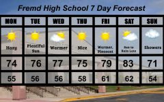 Navigation to Story: Fremd 7 Day Forecast: Week of 9/21/2020