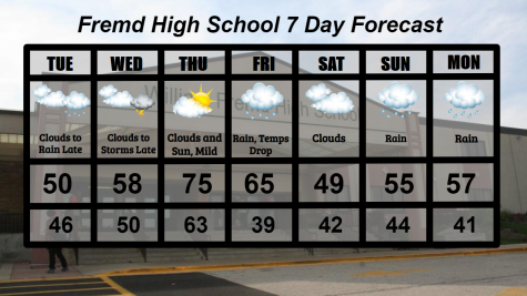 Fremd 7 Day Forecast: Week of 10/20/2020