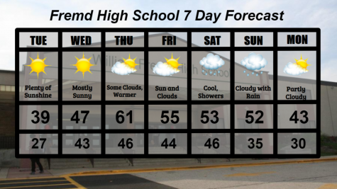 Fremd 7 Day Forecast: Week of 11/17/2020