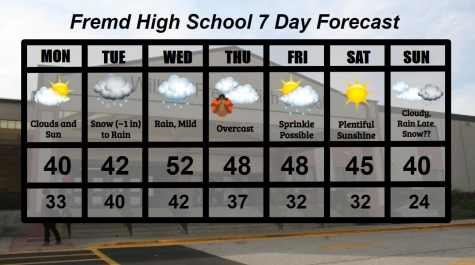 Fremd 7 Day Forecast: Week of 11/23/2020