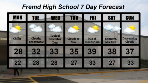 Fremd 7 Day Forecast: Week of 12/14/2020