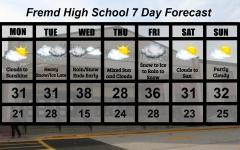 Fremd 7 Day Forecast: Week of 12/28/2020