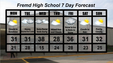 Fremd 7 Day Forecast: Week of 12/28/2020