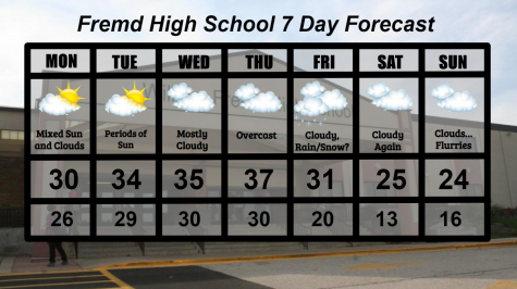 Fremd 7 Day Forecast: Week of 1/11/2021