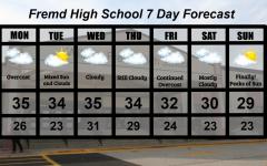 Fremd 7 Day Forecast: Week of 1/4/2021