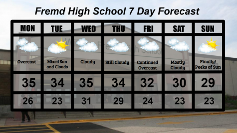 Fremd 7 Day Forecast: Week of 1/4/2021