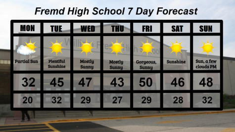 Fremd 7 Day Forecast: Week of 3/1/2021