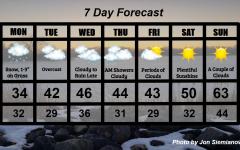 Fremd 7 Day Forecast: Week of 3/15/2021