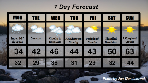 Fremd 7 Day Forecast: Week of 3/15/2021