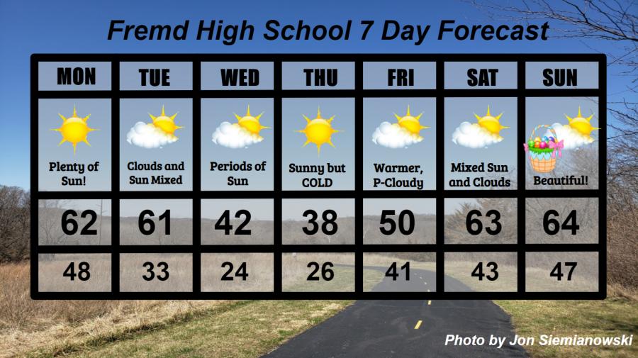 Fremd 7 Day Forecast: Week of 3/29/2021