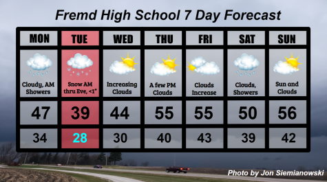 Fremd 7 Day Forecast: Week of 4/19/2021