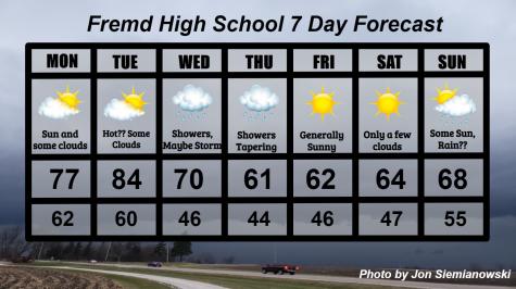 Fremd 7 Day Forecast: Week of 4/26/2021