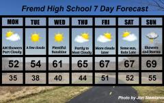 Fremd 7 Day Forecast: Week of 5/10/2021