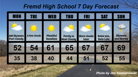 Fremd 7 Day Forecast: Week of 5/10/2021
