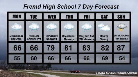 Fremd 7 Day Forecast: Week of 5/17/2021
