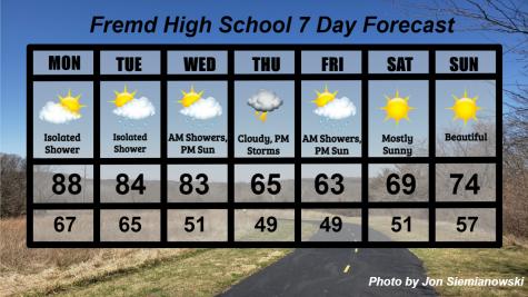 Fremd 7 Day Forecast: Week of 5/24/2021