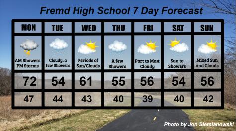 Fremd 7 Day Forecast: Week of 5/3/2021