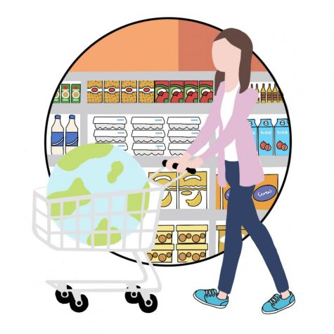 Consumer shopping should be more eco-friendly
